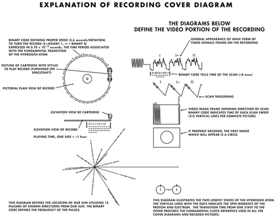 cover-diagram