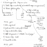 + notas atos II (parte 5) e III (parte 1)